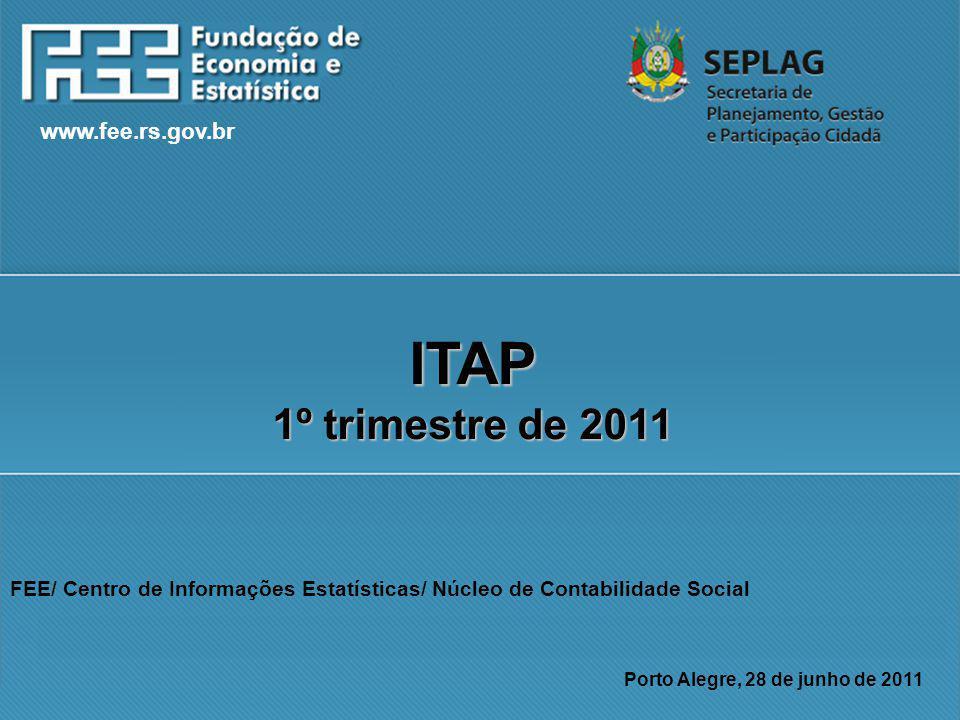 www.fee.rs.gov.br FEE/ Centro de Informações Estatísticas/ Núcleo de Contabilidade Social Porto Alegre, 28 de junho de 2011 ITAP 1º trimestre de 2011