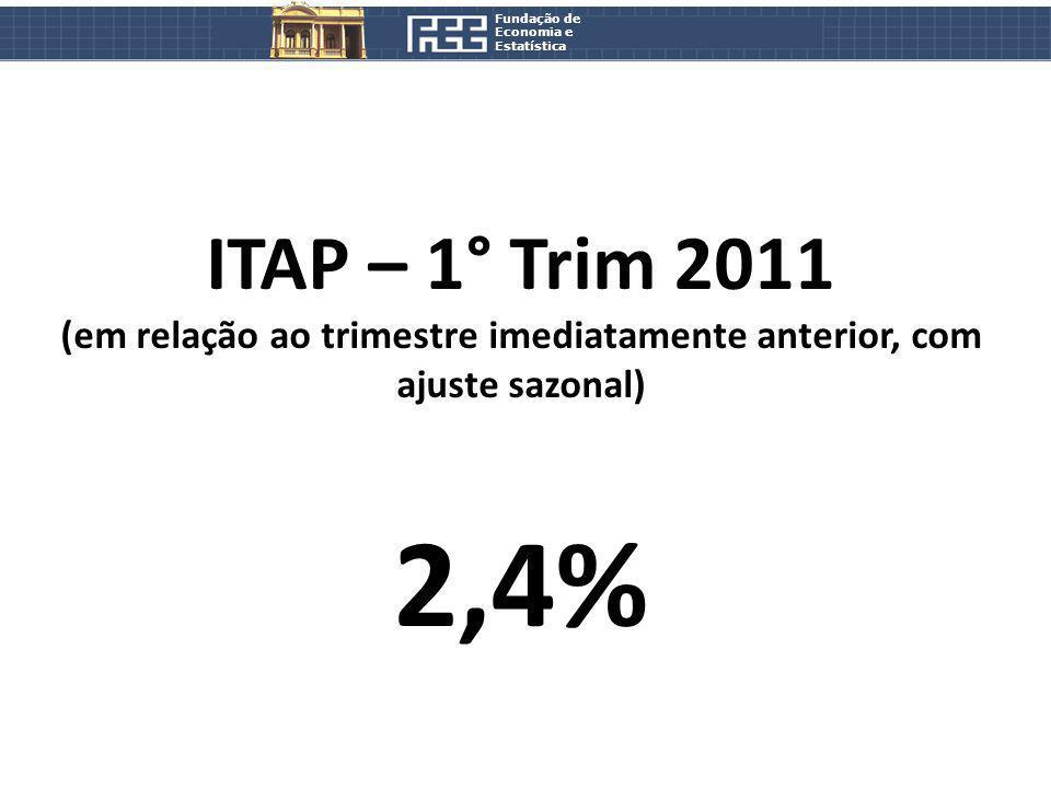 Fundação de Economia e Estatística ITAP – 1° Trim 2011 (em relação ao trimestre imediatamente anterior, com ajuste sazonal) 2,4%