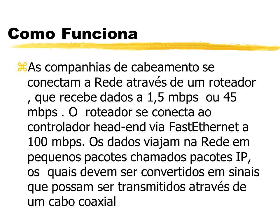Como Funciona (continuação) zControladores head-end: esse controlador recebe o sinal de TV via satélite e broadcast local e os converte em sinais que possam ser enviados através de cabo coaxial aos assinantes.