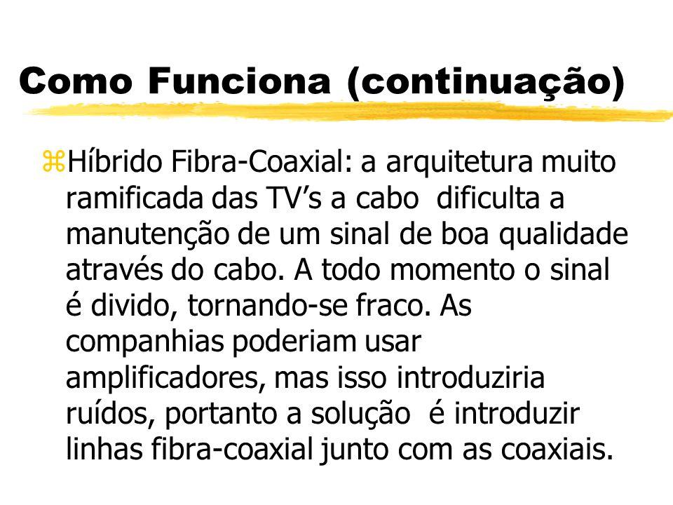 Como Funciona (continuação) zHíbrido Fibra-Coaxial: a arquitetura muito ramificada das TVs a cabo dificulta a manutenção de um sinal de boa qualidade