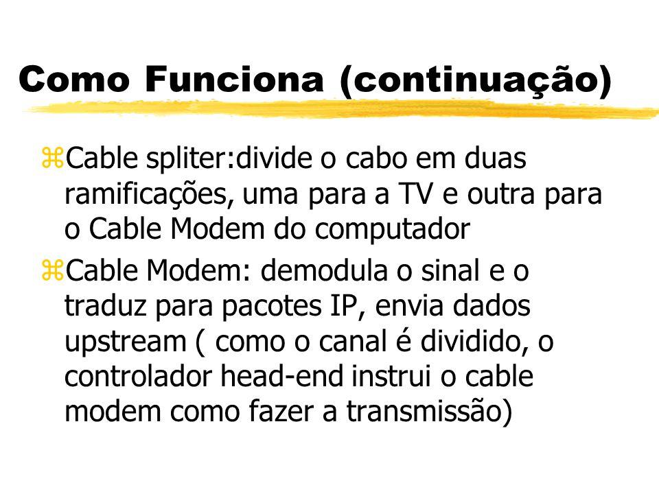 Como Funciona (continuação) zCable spliter:divide o cabo em duas ramificações, uma para a TV e outra para o Cable Modem do computador zCable Modem: demodula o sinal e o traduz para pacotes IP, envia dados upstream ( como o canal é dividido, o controlador head-end instrui o cable modem como fazer a transmissão)