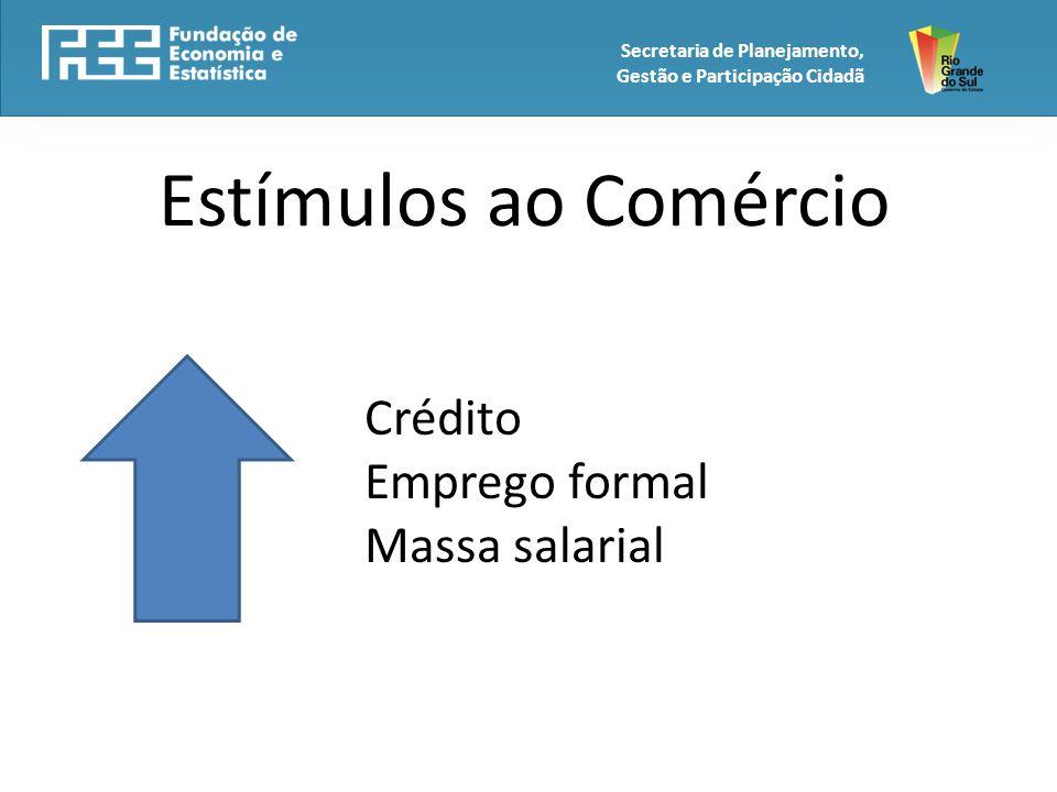 Estímulos ao Comércio Crédito Emprego formal Massa salarial