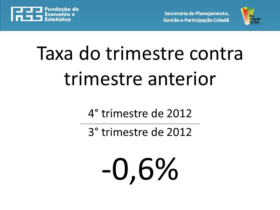 Taxa do trimestre contra trimestre anterior 4° trimestre de 2012 ____________________________________________________________________________ 3° trimestre de 2012 -0,6% Secretaria de Planejamento, Gestão e Participação Cidadã
