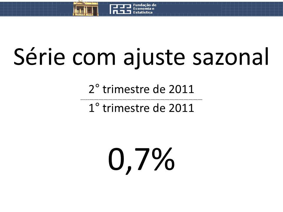 Fundação de Economia e Estatística Série com ajuste sazonal 2° trimestre de 2011 _____________________________________________________________________________ 1° trimestre de 2011 0,7%
