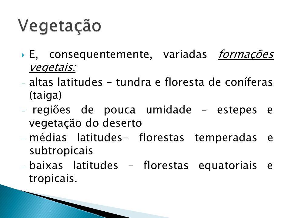 E, consequentemente, variadas formações vegetais: - altas latitudes – tundra e floresta de coníferas (taiga) - regiões de pouca umidade – estepes e ve