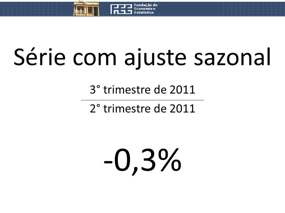 Fundação de Economia e Estatística Série com ajuste sazonal 3° trimestre de 2011 _____________________________________________________________________