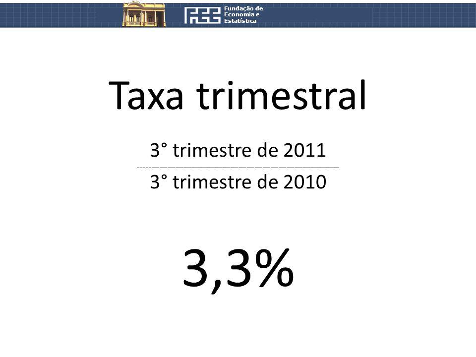 Fundação de Economia e Estatística Taxa trimestral 3° trimestre de 2011 ____________________________________________________________________________ 3