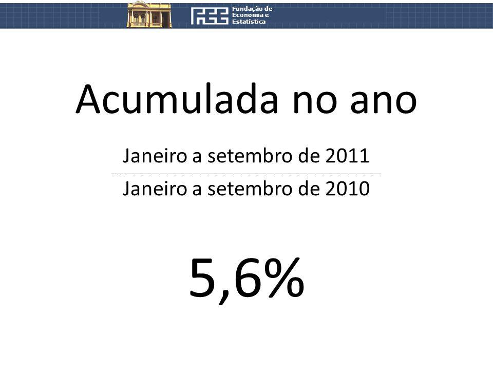 Fundação de Economia e Estatística Acumulada no ano Janeiro a setembro de 2011 _______________________________________________________________________