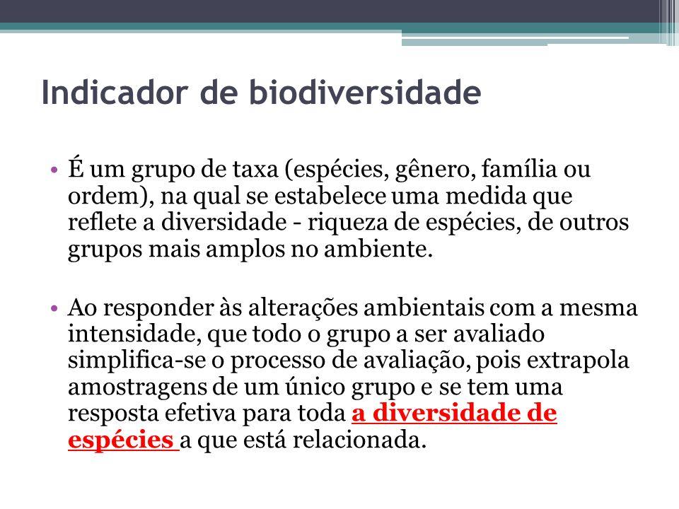 Indicador de biodiversidade É um grupo de taxa (espécies, gênero, família ou ordem), na qual se estabelece uma medida que reflete a diversidade - riqu