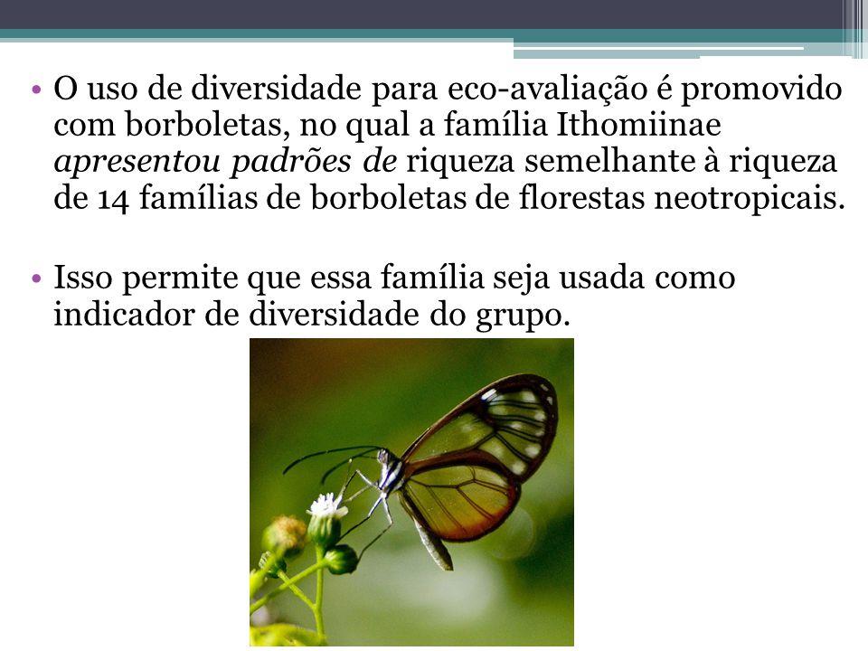 O uso de diversidade para eco-avaliação é promovido com borboletas, no qual a família Ithomiinae apresentou padrões de riqueza semelhante à riqueza de