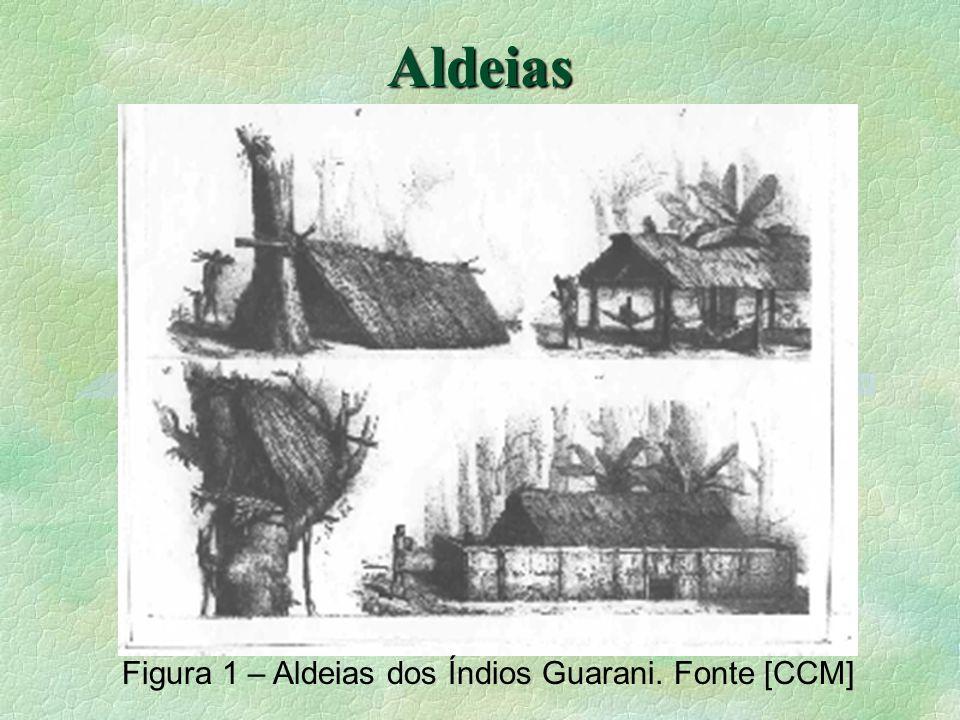 Aldeias Figura 1 – Aldeias dos Índios Guarani. Fonte [CCM]
