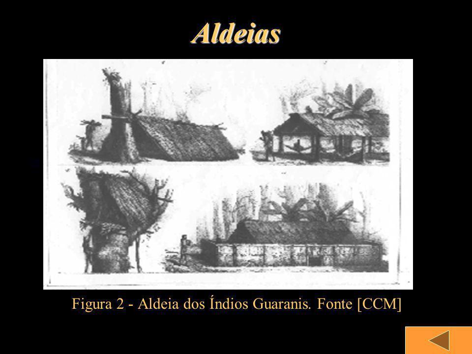 Aldeias Figura 2 - Aldeia dos Índios Guaranis. Fonte [CCM]