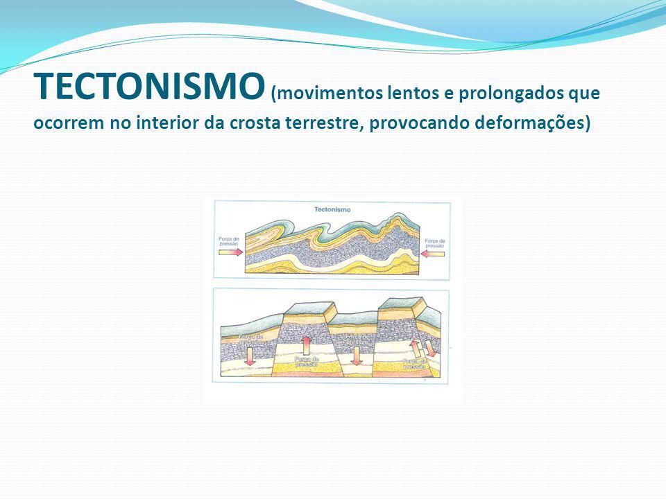 TECTONISMO (movimentos lentos e prolongados que ocorrem no interior da crosta terrestre, provocando deformações)