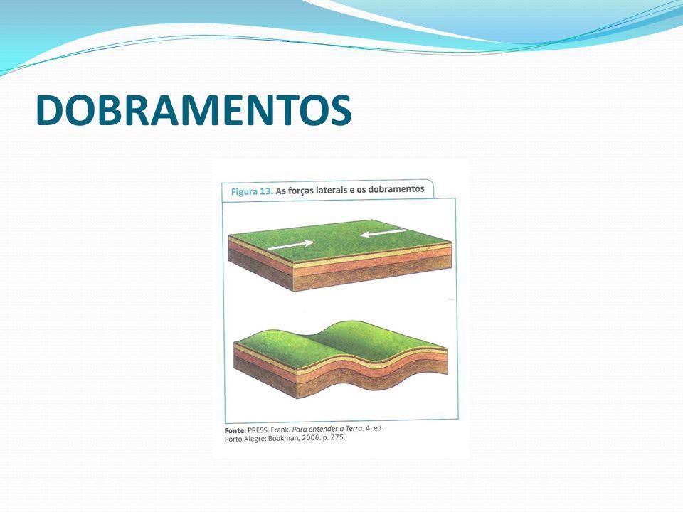 DOBRAMENTOS