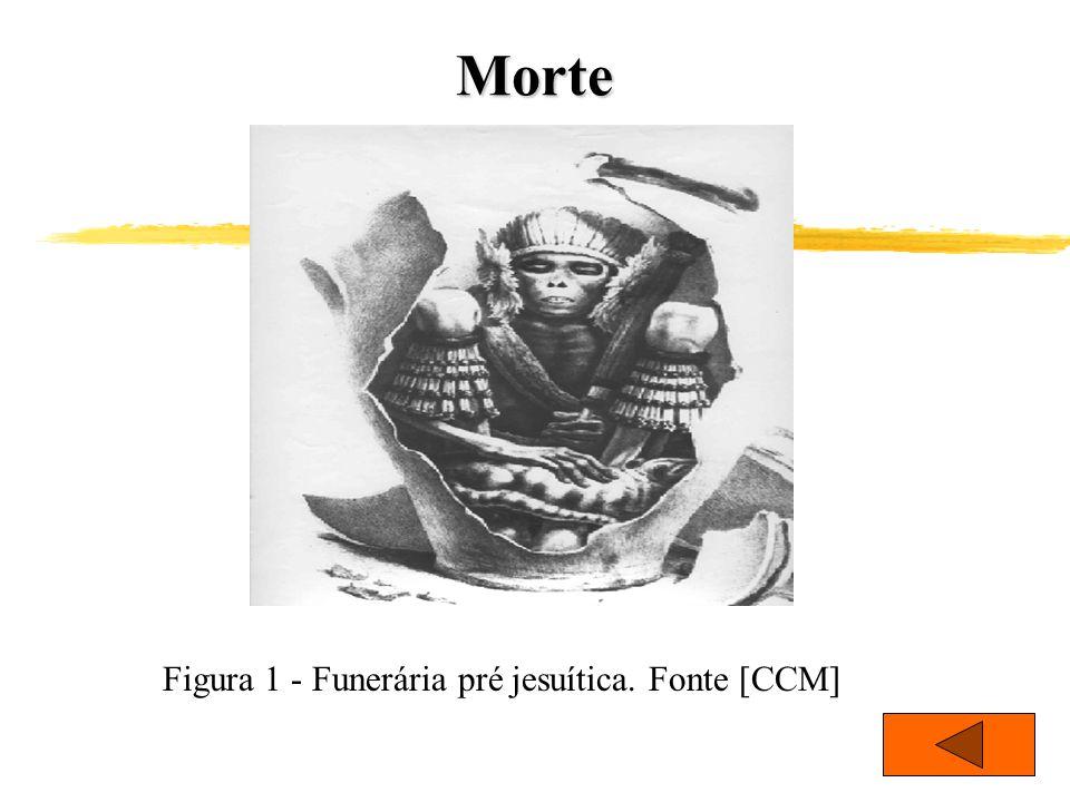Morte Figura 1 - Funerária pré jesuítica. Fonte [CCM]