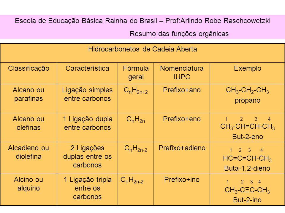 Hidrocarbonetos de cadeia fechada ClassificaçãoCaracterísticaFórmula geral Nomenclatura IUPCExemplo Ciclo alcano ou cicloparafina ou ciclano Ligação simples entre os carbonos do ciclo C 2 H 2n-2 Ciclo+prefixo+ano ciclopentano Ciclo alceno ou cicloolefina ou cicleno 1 Ligação dupla entre os carbonos do ciclo C n H 2n-2 Ciclo+prefixo+eno cicloexeno Aromáticos ou arenos Cadeia principal benzeno NaftalenoAntracenoFenantreno