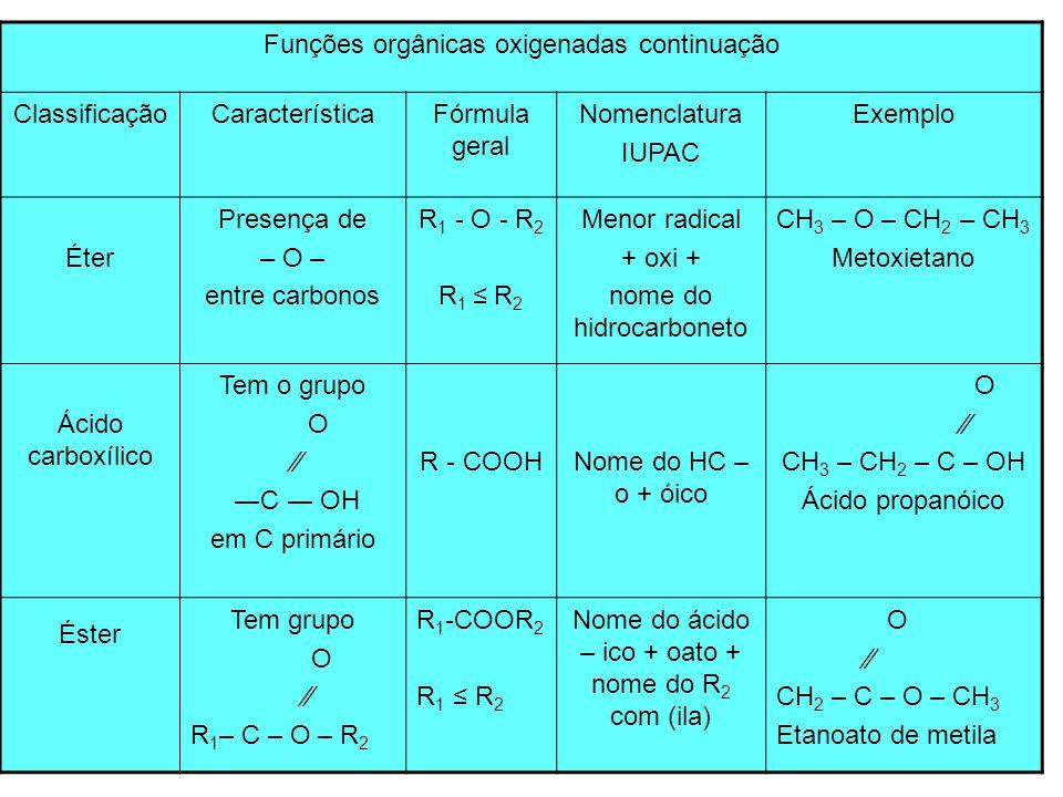 Funções orgânicas oxigenadas continuação ClassificaçãoCaracterísticaFórmula geral Nomenclatura IUPAC Exemplo Éter Presença de – O – entre carbonos R 1