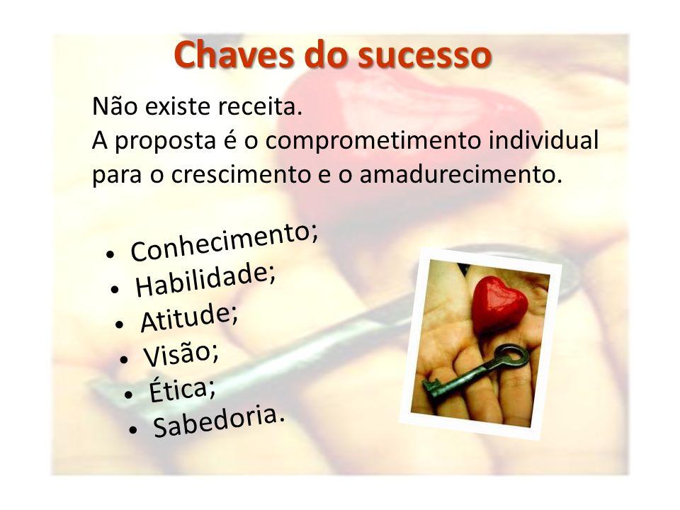 Chaves do sucesso Conhecimento; Habilidade; Atitude; Visão; Ética; Sabedoria. Não existe receita. A proposta é o comprometimento individual para o cre