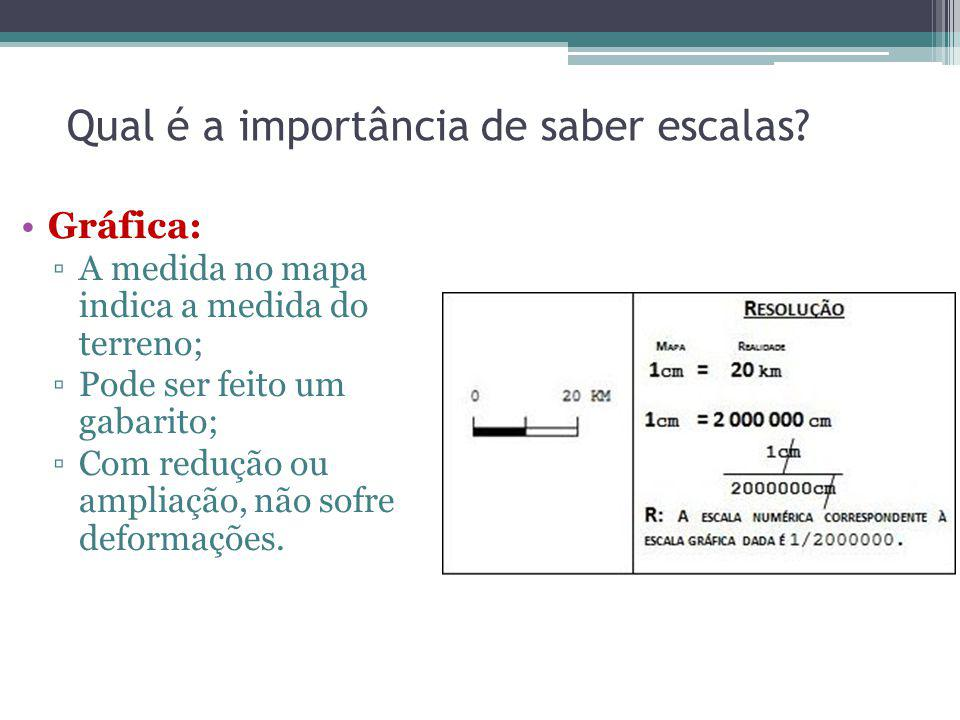 Qual é a importância de saber escalas? Gráfica: A medida no mapa indica a medida do terreno; Pode ser feito um gabarito; Com redução ou ampliação, não