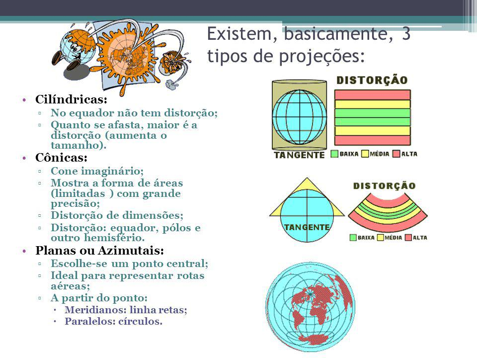 Existem, basicamente, 3 tipos de projeções: Cilíndricas: No equador não tem distorção; Quanto se afasta, maior é a distorção (aumenta o tamanho). Côni