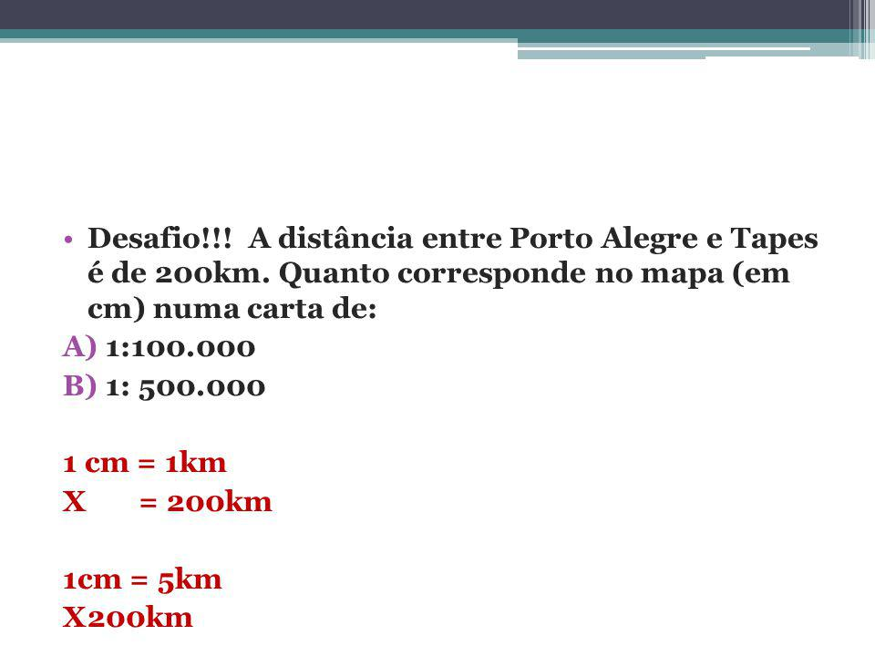 Desafio!!! A distância entre Porto Alegre e Tapes é de 200km. Quanto corresponde no mapa (em cm) numa carta de: A) 1:100.000 B) 1: 500.000 1 cm = 1km