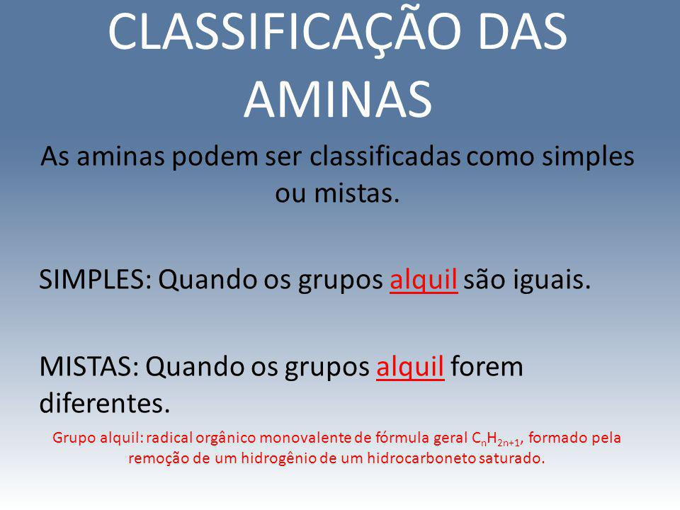 Referências http://pt.wikipedia.org/wiki/Amina http://www.infoescola.com/quimica/funcao- amina/ http://www.brasilescola.com/quimica/aminas.htm Química – De olho no mundo do trabalho (Geraldo Camargo de Carvalho – Celso Lopes de Souza)