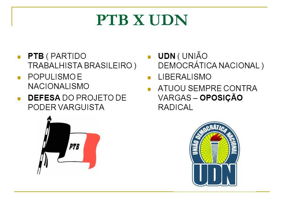 PTB X UDN PTB ( PARTIDO TRABALHISTA BRASILEIRO ) POPULISMO E NACIONALISMO DEFESA DO PROJETO DE PODER VARGUISTA UDN ( UNIÃO DEMOCRÁTICA NACIONAL ) LIBE