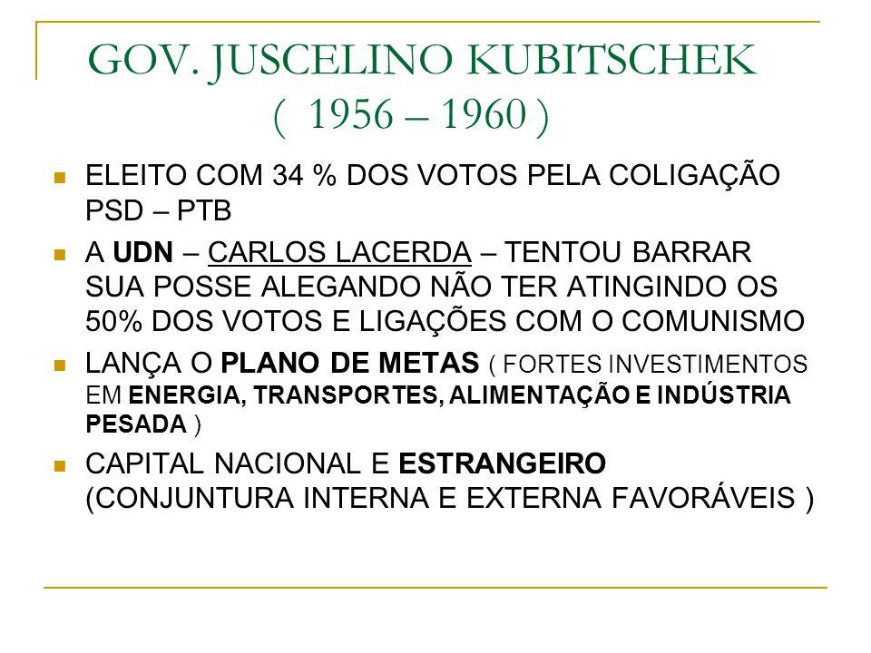 GOV. JUSCELINO KUBITSCHEK ( 1956 – 1960 ) ELEITO COM 34 % DOS VOTOS PELA COLIGAÇÃO PSD – PTB A UDN – CARLOS LACERDA – TENTOU BARRAR SUA POSSE ALEGANDO