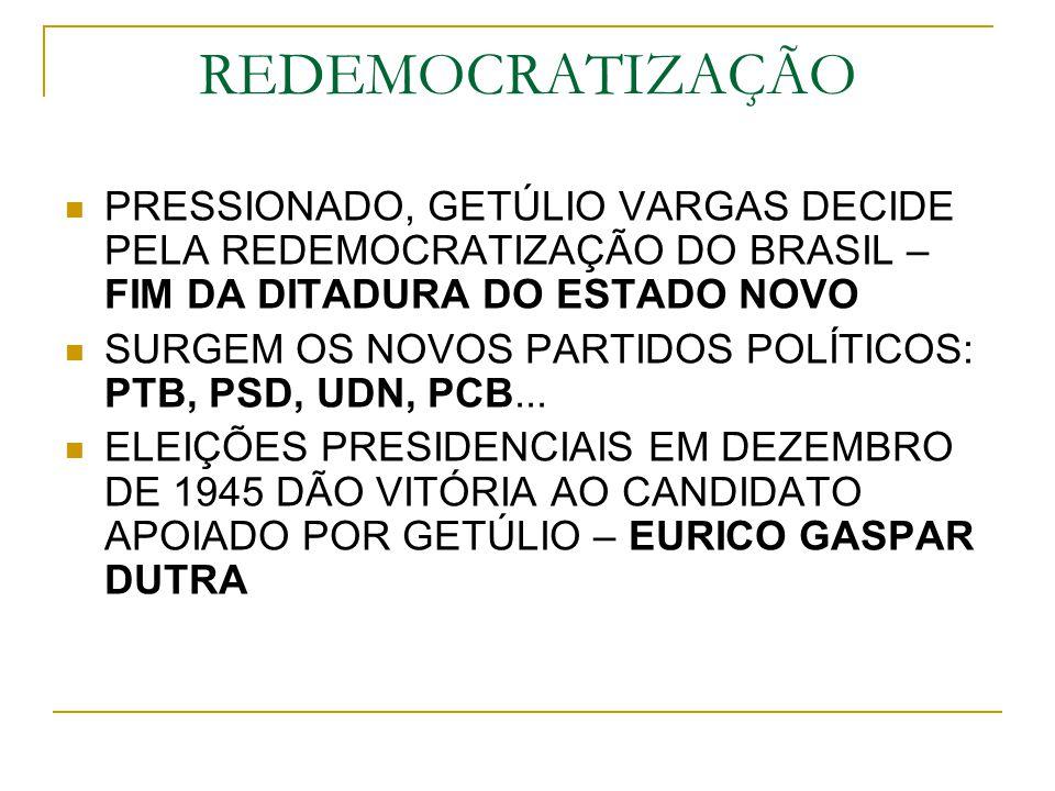 REDEMOCRATIZAÇÃO PRESSIONADO, GETÚLIO VARGAS DECIDE PELA REDEMOCRATIZAÇÃO DO BRASIL – FIM DA DITADURA DO ESTADO NOVO SURGEM OS NOVOS PARTIDOS POLÍTICO
