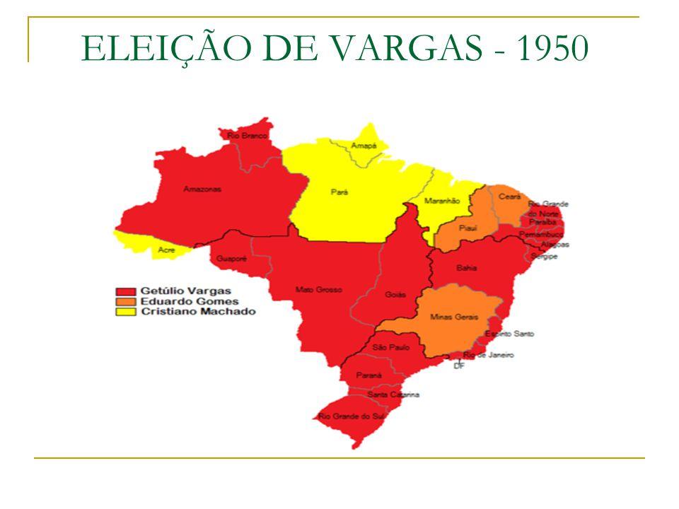 ELEIÇÃO DE VARGAS - 1950