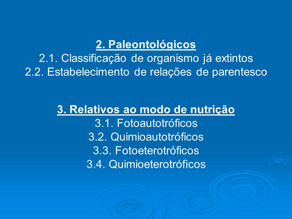 2. Paleontológicos 2.1. Classificação de organismo já extintos 2.2. Estabelecimento de relações de parentesco 3. Relativos ao modo de nutrição 3.1. Fo