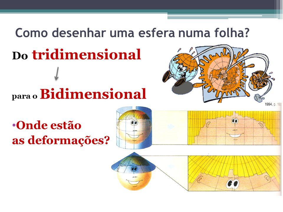 Como desenhar uma esfera numa folha? Do tridimensional para o Bidimensional Onde estão as deformações?