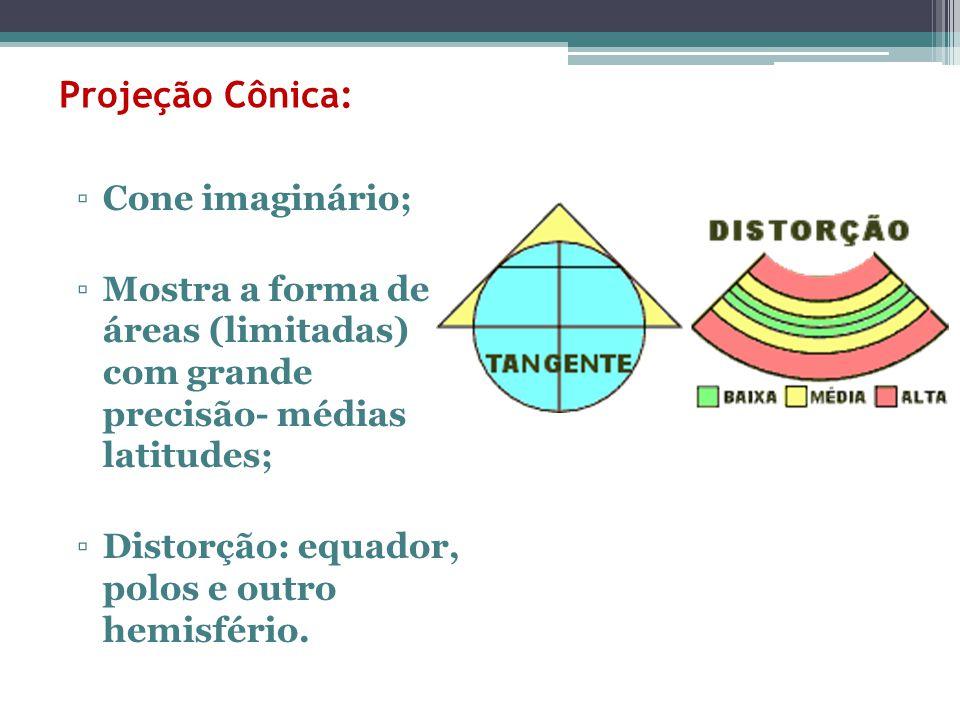Projeção Cônica: Cone imaginário; Mostra a forma de áreas (limitadas) com grande precisão- médias latitudes; Distorção: equador, polos e outro hemisfério.