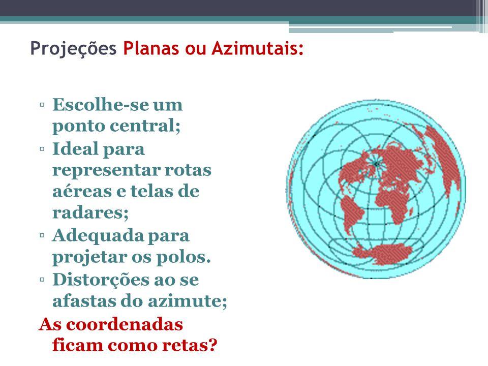 Projeções Planas ou Azimutais: Escolhe-se um ponto central; Ideal para representar rotas aéreas e telas de radares; Adequada para projetar os polos. D