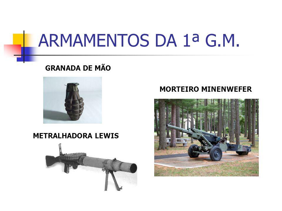 ARMAMENTOS DA 1ª G.M. GRANADA DE MÃO METRALHADORA LEWIS MORTEIRO MINENWEFER