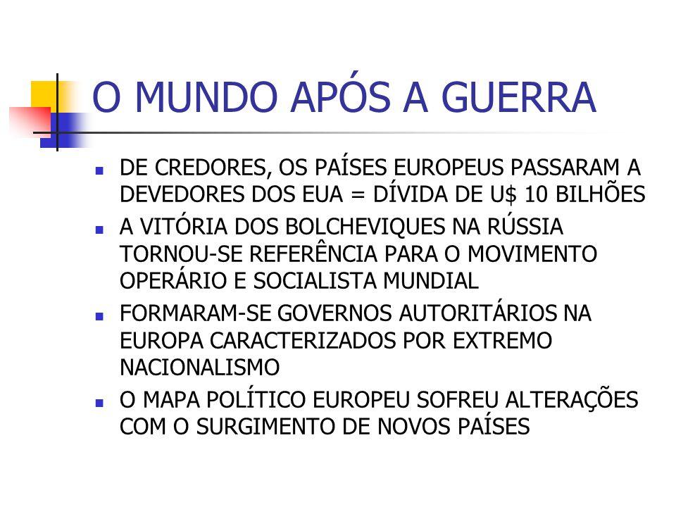 O MUNDO APÓS A GUERRA DE CREDORES, OS PAÍSES EUROPEUS PASSARAM A DEVEDORES DOS EUA = DÍVIDA DE U$ 10 BILHÕES A VITÓRIA DOS BOLCHEVIQUES NA RÚSSIA TORNOU-SE REFERÊNCIA PARA O MOVIMENTO OPERÁRIO E SOCIALISTA MUNDIAL FORMARAM-SE GOVERNOS AUTORITÁRIOS NA EUROPA CARACTERIZADOS POR EXTREMO NACIONALISMO O MAPA POLÍTICO EUROPEU SOFREU ALTERAÇÕES COM O SURGIMENTO DE NOVOS PAÍSES