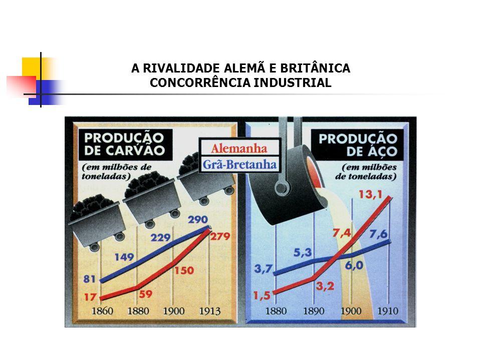A RIVALIDADE ALEMÃ E BRITÂNICA CONCORRÊNCIA INDUSTRIAL