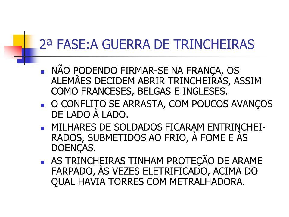 2ª FASE:A GUERRA DE TRINCHEIRAS NÃO PODENDO FIRMAR-SE NA FRANÇA, OS ALEMÃES DECIDEM ABRIR TRINCHEIRAS, ASSIM COMO FRANCESES, BELGAS E INGLESES.