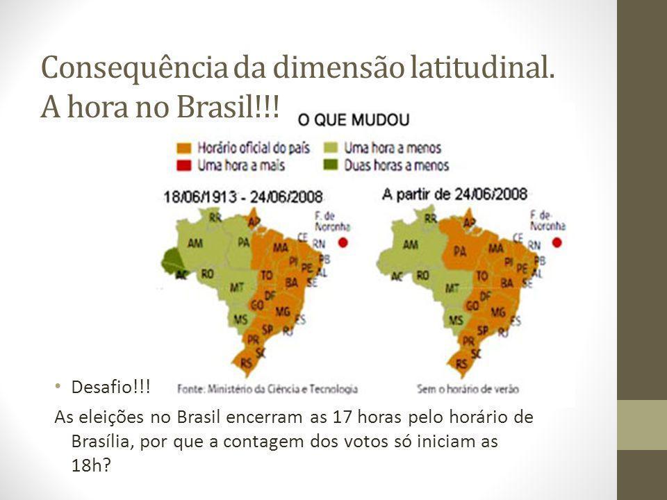 Consequência da dimensão latitudinal.A hora no Brasil!!.