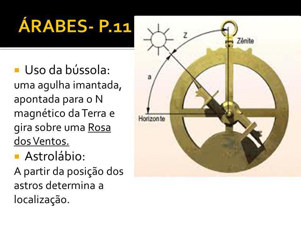 Uso da bússola: uma agulha imantada, apontada para o N magnético da Terra e gira sobre uma Rosa dos Ventos. Astrolábio: A partir da posição dos astros