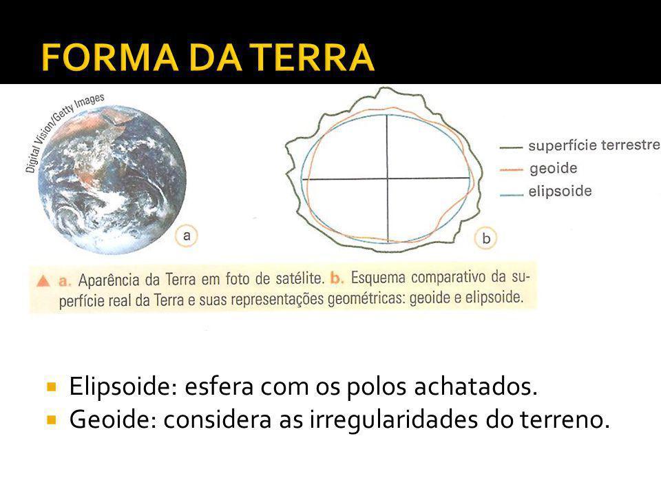 Elipsoide: esfera com os polos achatados. Geoide: considera as irregularidades do terreno.
