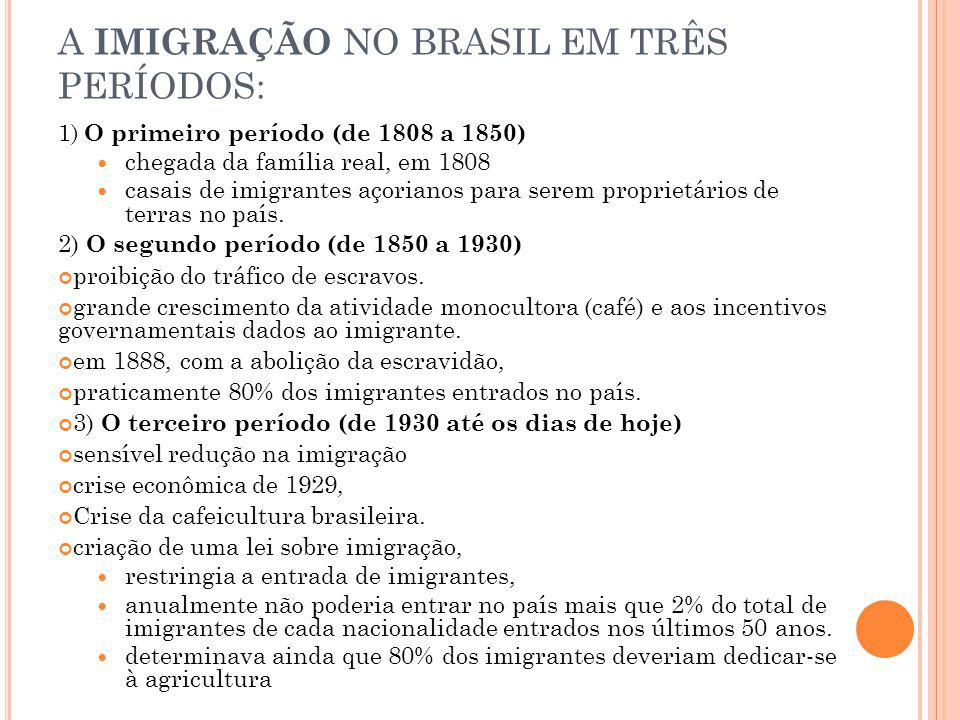 A IMIGRAÇÃO NO BRASIL EM TRÊS PERÍODOS: 1) O primeiro período (de 1808 a 1850) chegada da família real, em 1808 casais de imigrantes açorianos para se