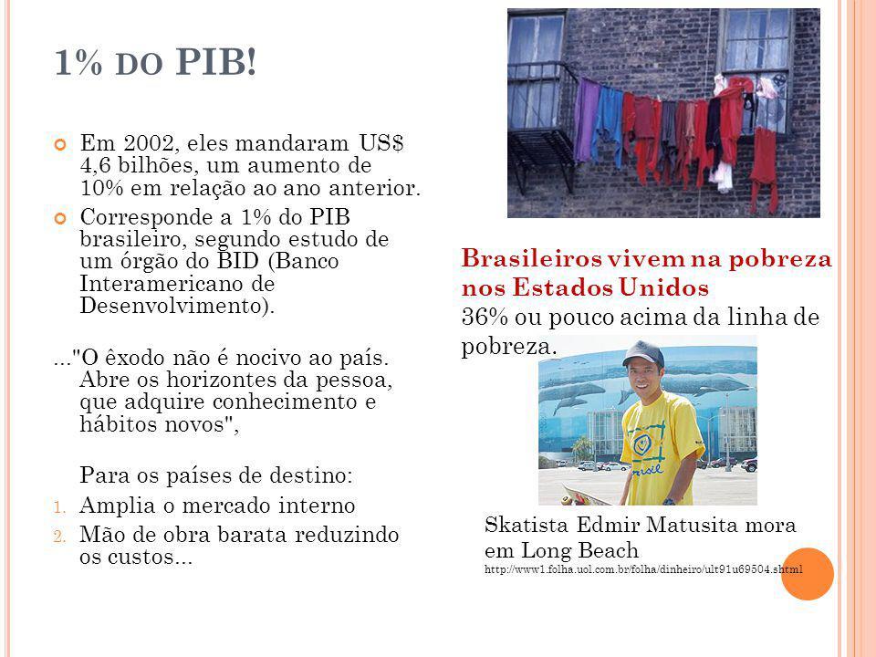 1% DO PIB! Em 2002, eles mandaram US$ 4,6 bilhões, um aumento de 10% em relação ao ano anterior. Corresponde a 1% do PIB brasileiro, segundo estudo de