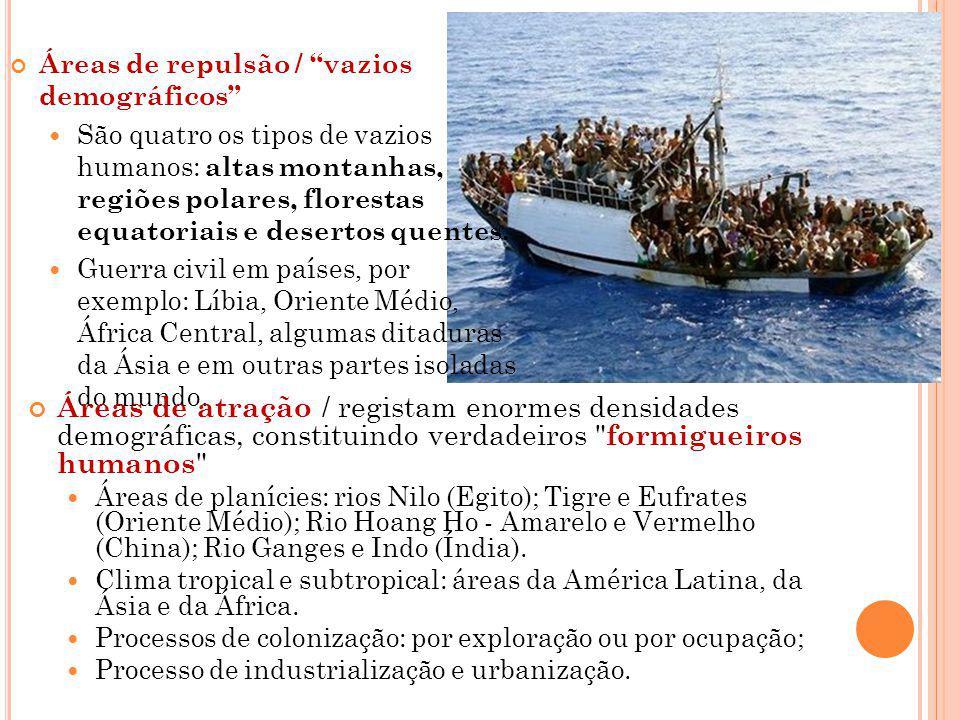 MOVIMENTOS MIGRATÓRIOS / P ODEM SER : Migração espontânea: Vontade própria do migrante; Povoamento de diversos países pelos europeus.