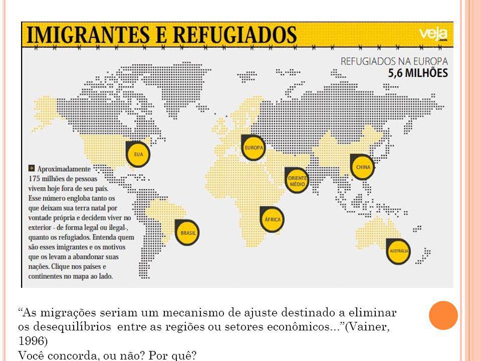 As migrações seriam um mecanismo de ajuste destinado a eliminar os desequilíbrios entre as regiões ou setores econômicos...(Vainer, 1996) Você concord