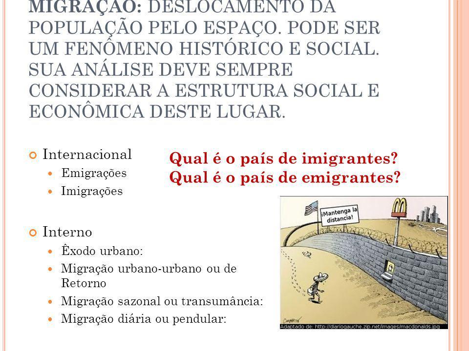MIGRAÇÃO: DESLOCAMENTO DA POPULAÇÃO PELO ESPAÇO. PODE SER UM FENÔMENO HISTÓRICO E SOCIAL. SUA ANÁLISE DEVE SEMPRE CONSIDERAR A ESTRUTURA SOCIAL E ECON