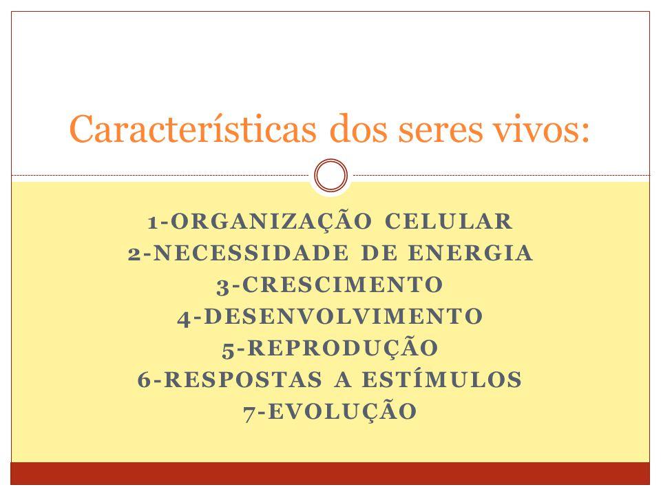 1-ORGANIZAÇÃO CELULAR 2-NECESSIDADE DE ENERGIA 3-CRESCIMENTO 4-DESENVOLVIMENTO 5-REPRODUÇÃO 6-RESPOSTAS A ESTÍMULOS 7-EVOLUÇÃO Características dos seres vivos: