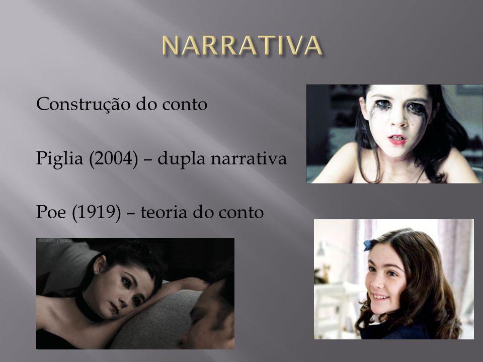 Construção do conto Piglia (2004) – dupla narrativa Poe (1919) – teoria do conto