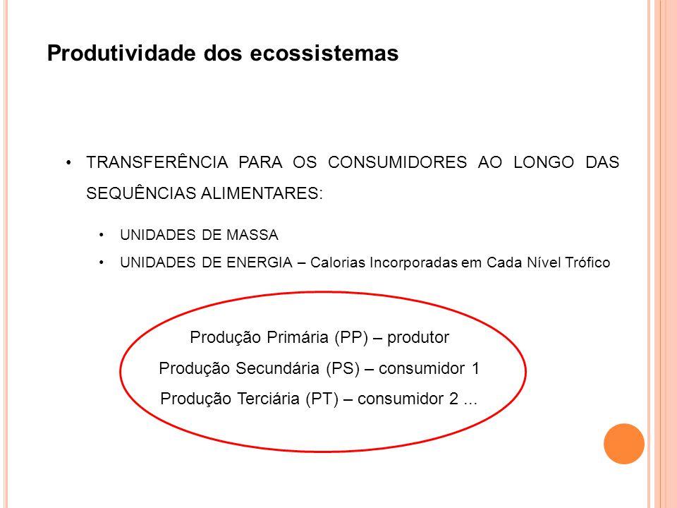 Produtividade dos ecossistemas TRANSFERÊNCIA PARA OS CONSUMIDORES AO LONGO DAS SEQUÊNCIAS ALIMENTARES: UNIDADES DE MASSA UNIDADES DE ENERGIA – Calorias Incorporadas em Cada Nível Trófico Produção Primária (PP) – produtor Produção Secundária (PS) – consumidor 1 Produção Terciária (PT) – consumidor 2...
