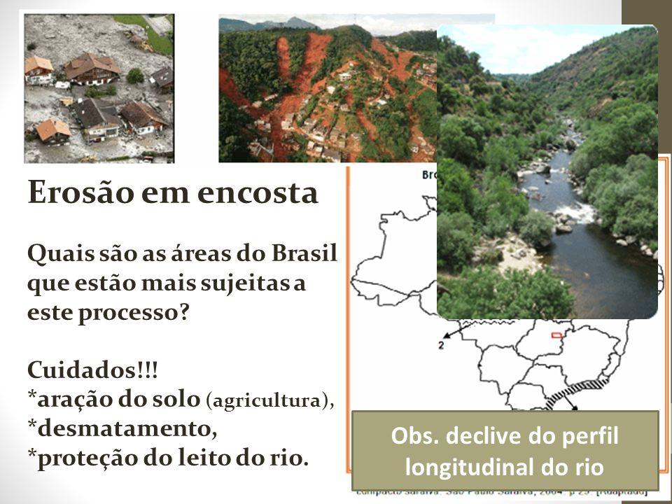 Erosão em encosta Quais são as áreas do Brasil que estão mais sujeitas a este processo? Cuidados!!! *aração do solo (agricultura), *desmatamento, *pro